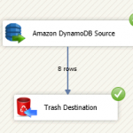 rp_ssis-amazon-dynamodb-source-extract-data-sample.png