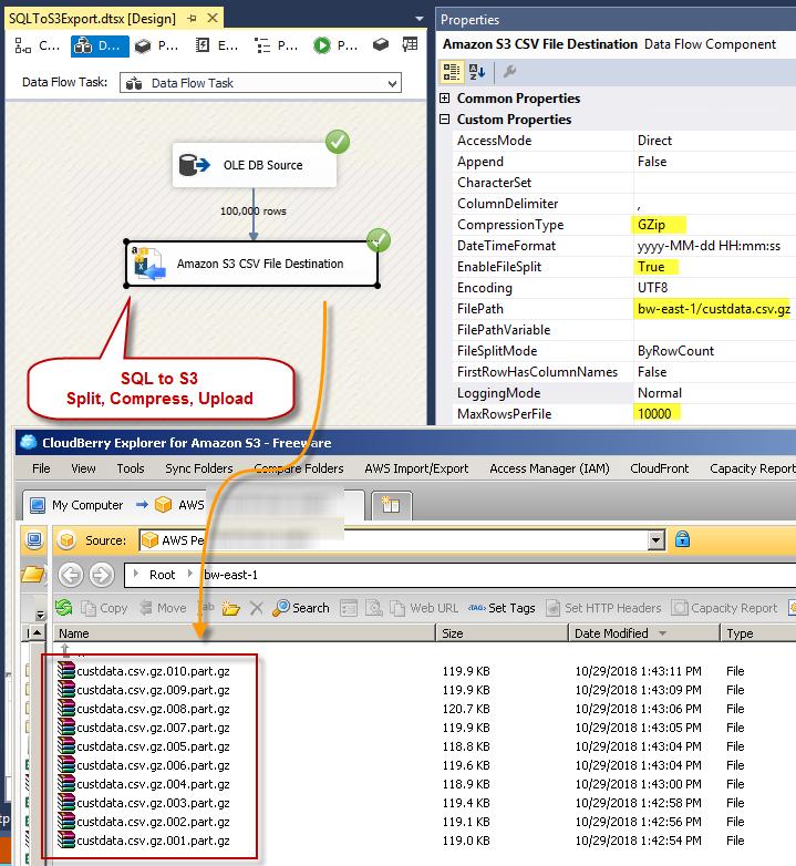 Loading SQL Server data into S3 Bucket Files (Split, Compress Gzip Options) - SSIS Amazon S3 CSV File Destination