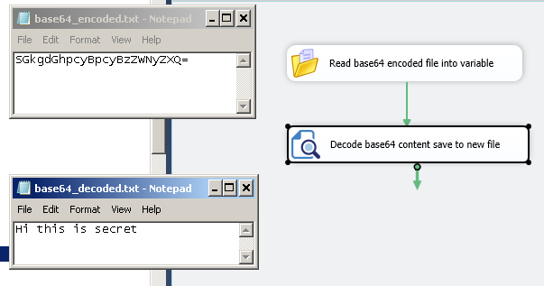 SSIS Base64 Encode Decode without Coding | ZappySys Blog