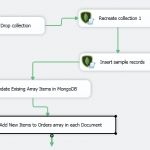 SSIS MongoDB Array Upsert Example (Update / Insert Array Items based on custom lookup condition)