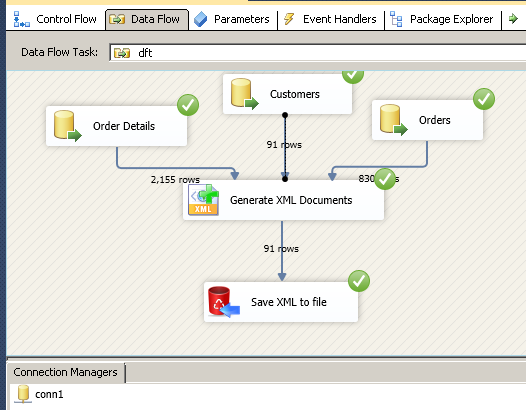 How to export XML from SQL Server using SSIS | ZappySys Blog