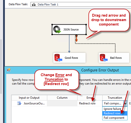 SSIS Component Error Handling - Redirect bad rows to error output (Attach downstream destination)