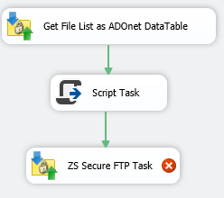 Add SSIS - ZS Secure FTP Task