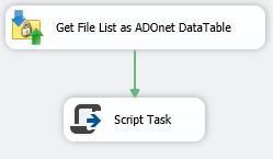 Add SSIS - Script Task