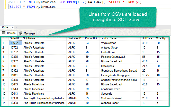 The results of loading many CSVs from Azure Blob into SQL Server