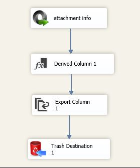 Download Gmail Attachment in SSIS