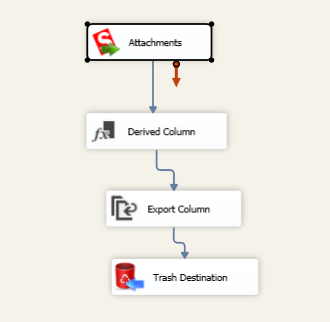 Download Salesforce Attachment in SSIS