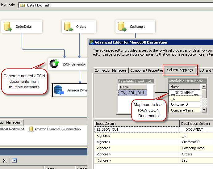 Amazon DynamoDB Data Load - Inserting Raw JSON Document
