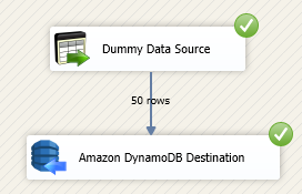 Execute SSIS Amazon DynamoDB Destination Adapter - Load Data