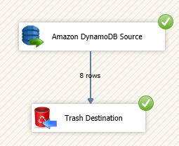 SSIS Amazon DynamoDB Source Connector - Extract data from DynamoDB