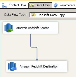 SSIS Amazon Redshift Destination   ZappySys