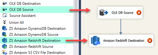 In Visual Studio, drag and drop the OLE DB Source and Amazon Redshift Destination in the design surface