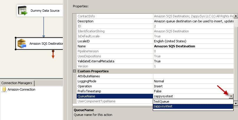 SSIS ZS Amazon SQS Destination - Configure Component Properties