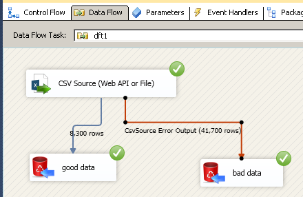 SSIS CSV File Source - Redirect Bad Records (Error Handling)
