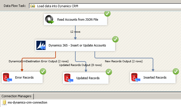 SSIS Dynamics CRM Destination - Multiple Output Support (New Records, Existing Records, Bad Records)