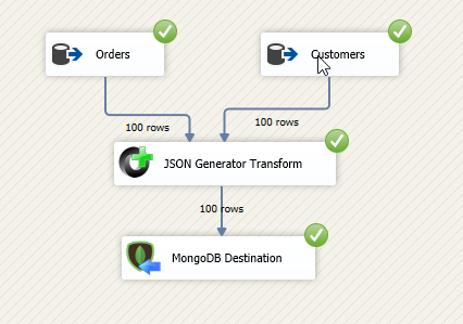 JSON Generator Transform - Test JSON Path Settings