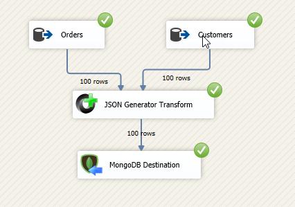 json generator transform test json path settings