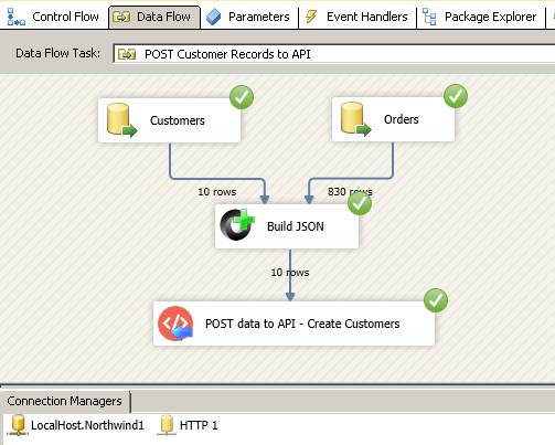 SSIS Web API Destination – POST JSON to REST API Endpoint, Create / Update records