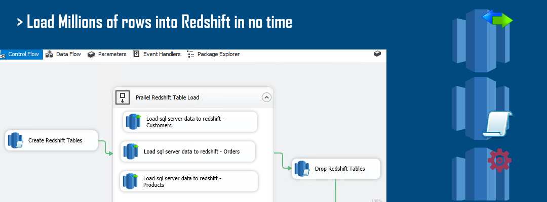 SSIS Amazon Redshift Data Transfer Task - Load millions of rows into Amazon Redshift from any source such as SQL Server , Flat files in few clicks, fastest way to load data into Redshift