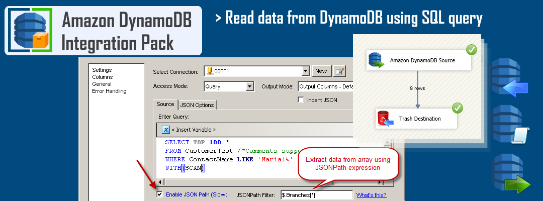 SSIS Amazon DynamoDB Source - High speed data read from DynamoDB using SQL Style query