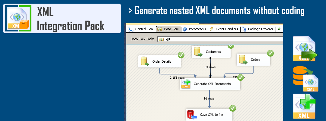 SSIS XML Generator Transform - Generate complex XML from multiple data sources in few clicks with innovative drag and drop interface