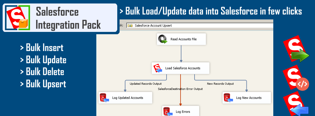 Bulk Insert, Update, Delete and Upsert data into Salesforce from any source in SSIS