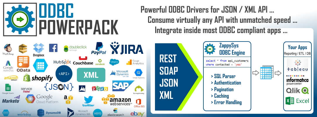 ZappySys ODBC PowerPack - API Drivers for REST API, JSON, XML, SOAP, OData
