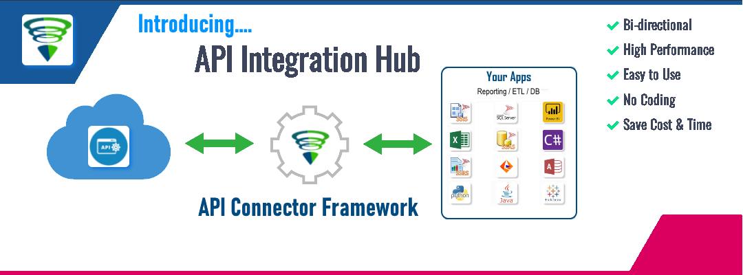 API Integration Hub - One stop for your API integration. Download API Connectors, Integrate API in BI Apps / ETL / Programming Languages / SQL DB